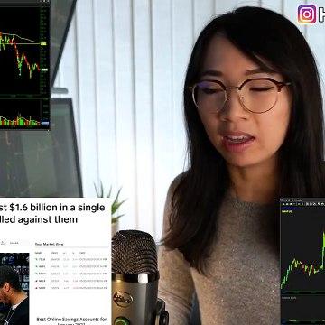 Day Trading WallStreetBets Stocks - $GME GameStop, $BB BlackBerry stock, $AMC stock