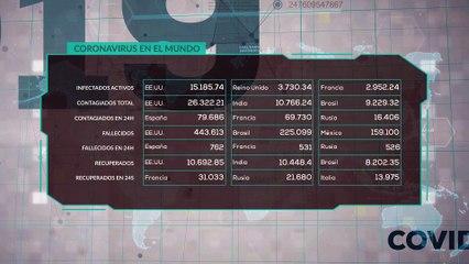 Estatus crisis COVID-19 02 febrero 2021 11:00