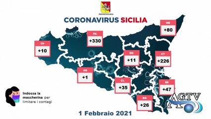 Covid, un solo caso in provincia. News Agrigentotv