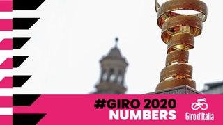 Giro d'Italia 2020   The Numbers