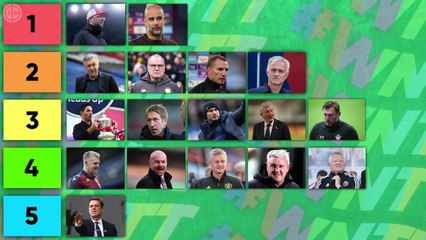 RANKING EVERY PREMIER LEAGUE MANAGER 20 21  WNTT