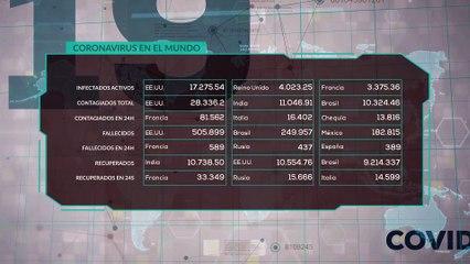 Estatus crisis COVID-19 25 febrero 2021 11:00