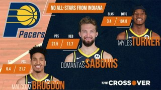 The Crossover: Biggest All-Star Roster Surprises