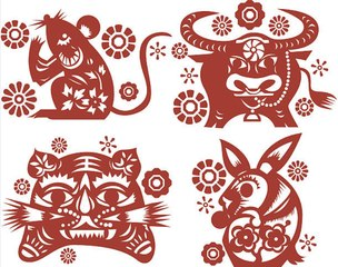 How To Figure Out Your Chinese Zodiac Element