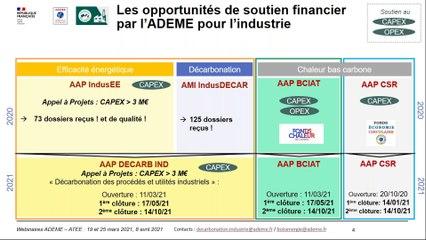 Décarbonation de l'industrie, les subventions de l'ADEME en 2021