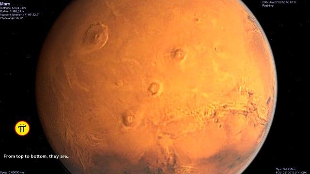 Tìm hiểu và khám phá sao Hỏa trong hệ Mặt trời