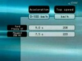 Auto Motor und Sport - Ford Fiesta ST vs Peugeot 206 RC vs S