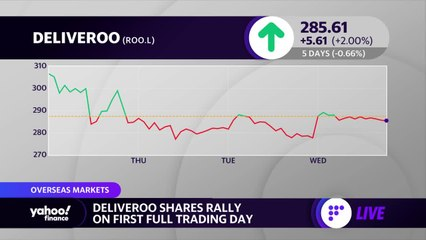 Deliveroo shares rally on first full trading day