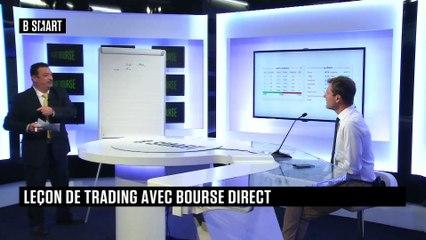 SMART BOURSE - Leçon(s) de trading : Christian Sanson (Bourse Direct)