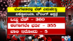 Public TV Exclusive Report On Bed Emergency In Bengaluru   Covid 19 Cases