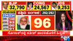 Election Results 2021: TMC Leading In Over 190 Seats In West Bengal