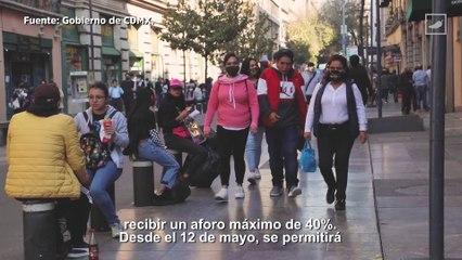 La CDMX entra en semáforo amarillo   CHILANGO