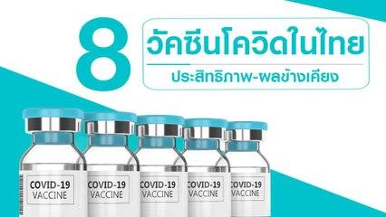 8 วัคซีนโควิดที่คนไทยจะได้ใช้ ประสิทธิภาพ-ผลข้างเคียงมากน้อยแค่ไหน