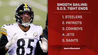 Tight End Strength of Schedule: George Kittle Match-Up Proof Despite Toughest Opponents