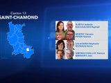 Canton 13 : Saint-Chamond - Élections départementales 2021 - TL7, Télévision loire 7