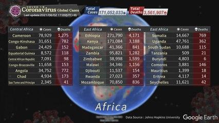 COVID-19 Coronavirus global cases / Update Time 2021/06/01 17:00 (UTC+8)
