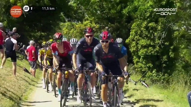 Critérium du Dauphiné 2021 - Stage 5 - Final Kilometers