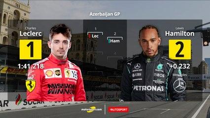 Formule 1 - La grille de départ en Azerbaïdjan