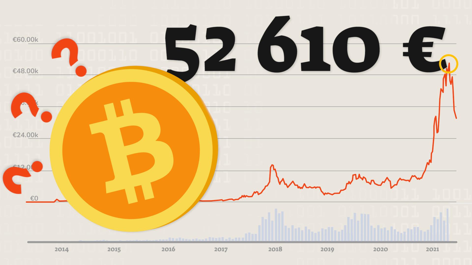 Que se passe-t-il avec le Bitcoin ?
