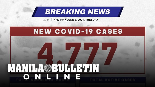 DOH reports 4,777 new cases, bringing the national total to 1,280,773, as of JUNE 8, 2021