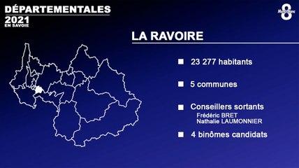 Canton de La Ravoire