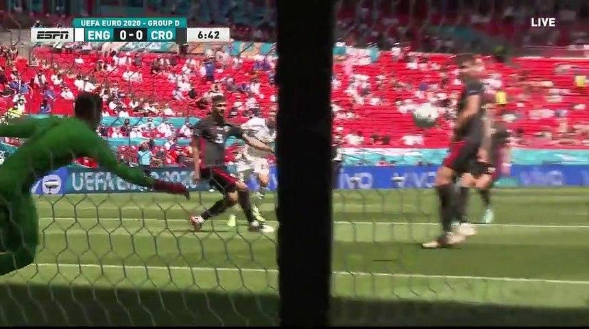 England vs Croatia All Goals and highlights 13/06/2021