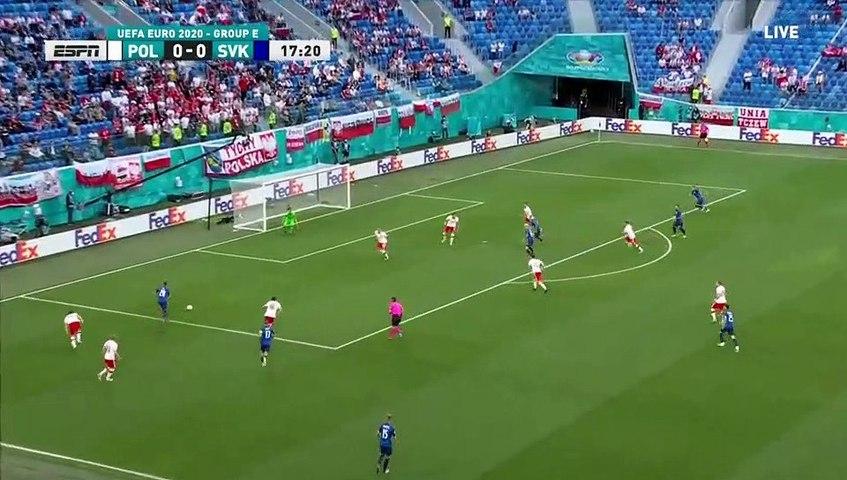 Poland 0-1 Slovakia - Szczesny own goal - 14.06.2021
