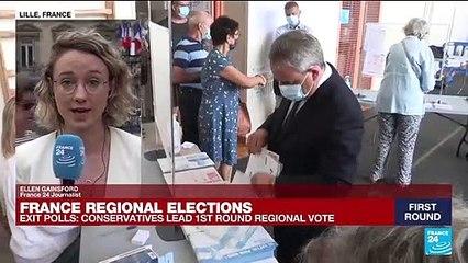 Exit polls: French conservative Xavier Bertrand leads Le Pen in Hauts-de-France regional vote