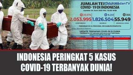 Indonesia Masuk 5 Besar Penambahan Kasus COVID 19 Tertinggi di Dunia