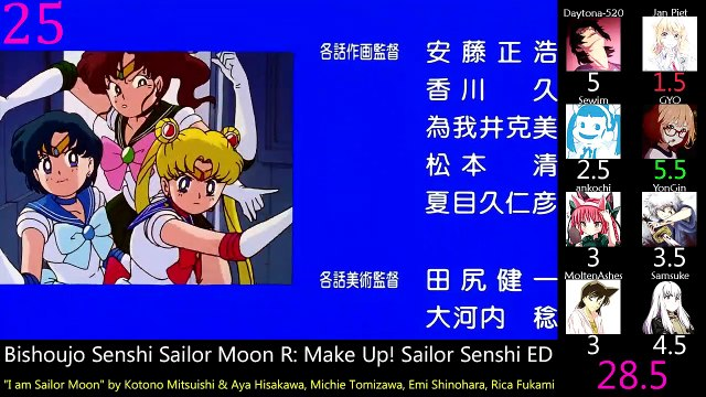 Top Bishoujo Senshi Sailor Moon Openings and Endings (Party Rank)