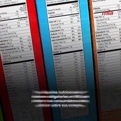Cómo leer las etiquetas de los alimentos