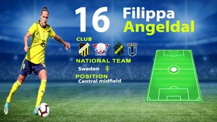 Filippa Angeldahl Highlights ● CM ● 2021