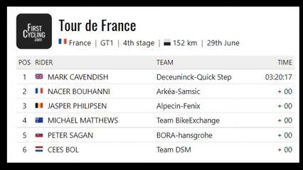 Retour sur la 4ème  étape du Tour de France 2021 _ Redon-Fougères
