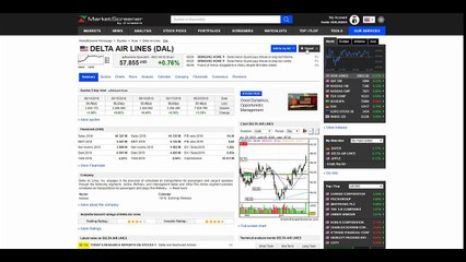 Premium Marketscreener offer presentation in English 7
