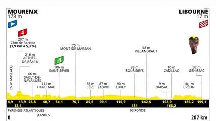 Retour sur la 19 ème étape du Tour de France 2021 : Mourenx-Libourne