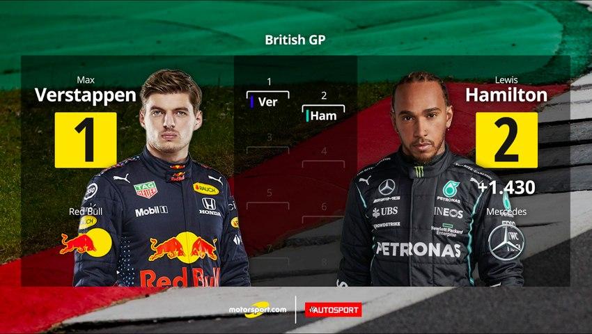 La grille de départ du Grand Prix de Grande-Bretagne
