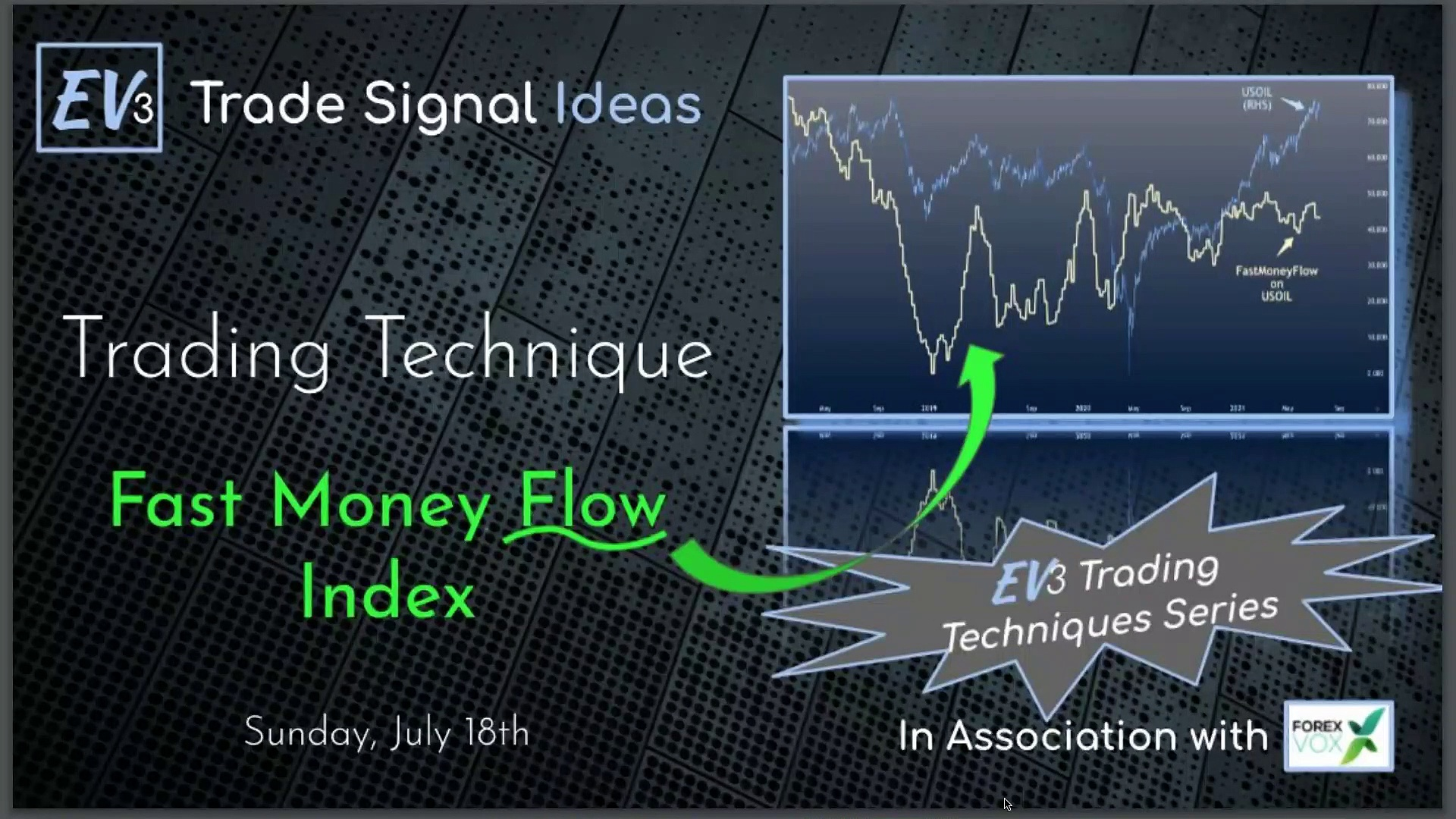 Trading Techniques Series – 'Fast Money Flow '