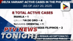 DOH reports 8 active Delta variant cases