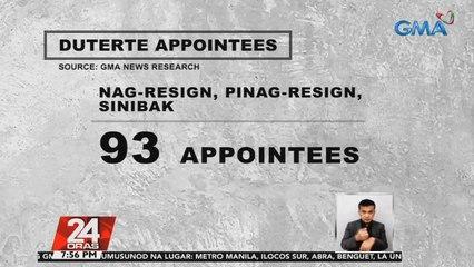 Special Report: 93 opisyal sa ilalim ng Administrasyong Duterte, sinibak dahil sa korupsiyon; 22 sa kanila, na-reappoint   24 Oras