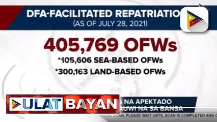 Higit 400-k ofws na apektado ng pandemic, napauwi na sa bansa; 85 chartered flights, inorganisa para sa repatriation ng OFWs