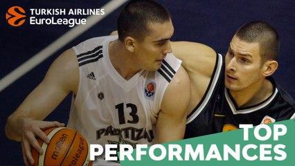 Top Performances, 2004-05: Dejan Milosevic, Partizan Belgrade