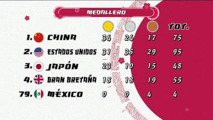 China resguarda 34 medallas de oro en los olímpicos de Tokyo 2020
