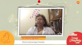 Dr. Shalini Agrawal