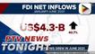 BSP: FDI net inflows grew in June 2021