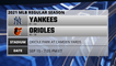 Yankees @ Orioles Game Preview for SEP 15 -  7:05 PM ET