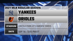 Yankees @ Orioles Game Preview for SEP 16 -  5:05 PM ET