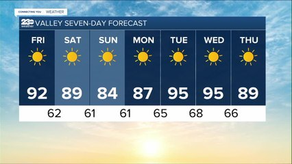 23ABC Weather for Friday, September 17, 2021