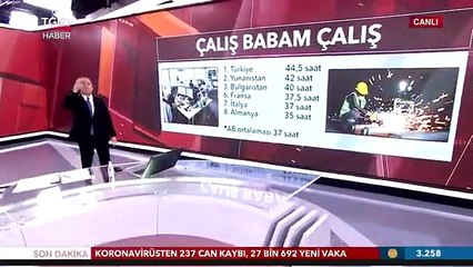 Türkiye Birinci Yunanistan İkinci: Kimse Tembel Diyemez - Ekrem Açıkel ile TGRT Ana Haber