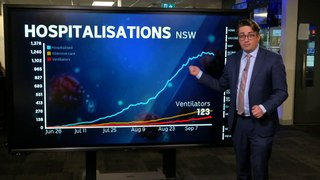 Analyst breaks down today's COVID figures