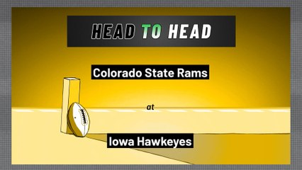Iowa Hawkeyes - Colorado State Rams - Over/Under